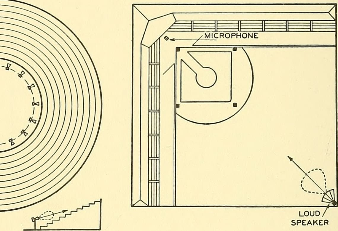 An image of a feedback loop from Flickr's Creative Commons archive