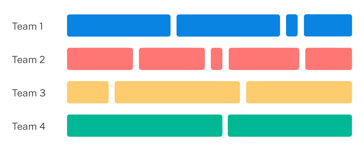 A tidy (but naive) roadmap