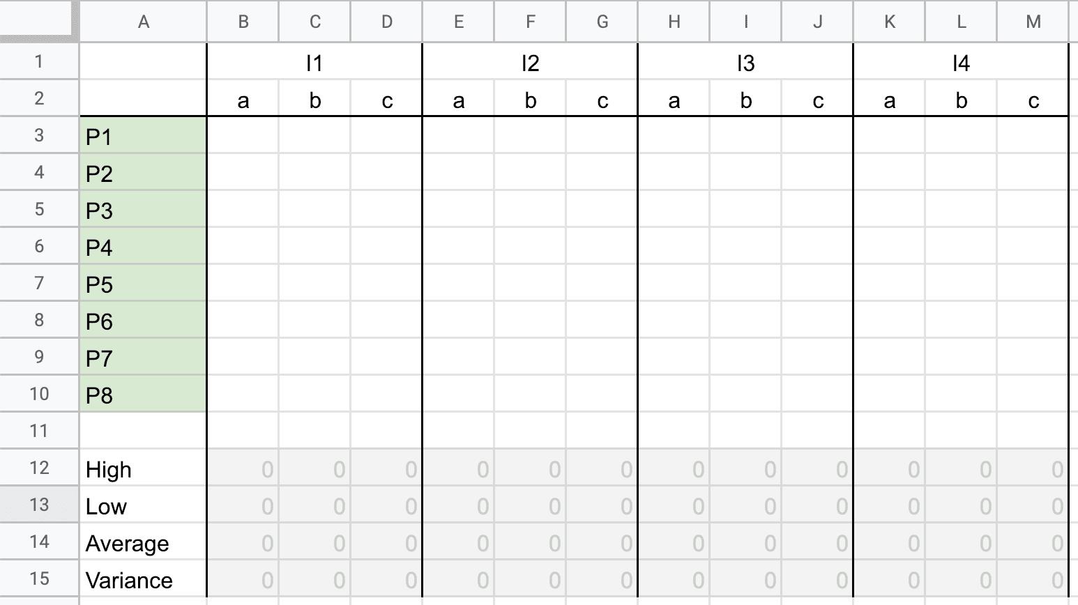 Pulse Check Scorecard Template